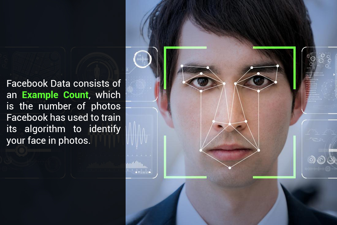 facebook facial recognition example count