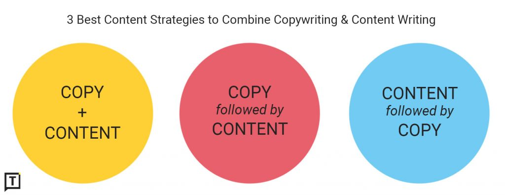 3 strategies for combining copywriting and content writing