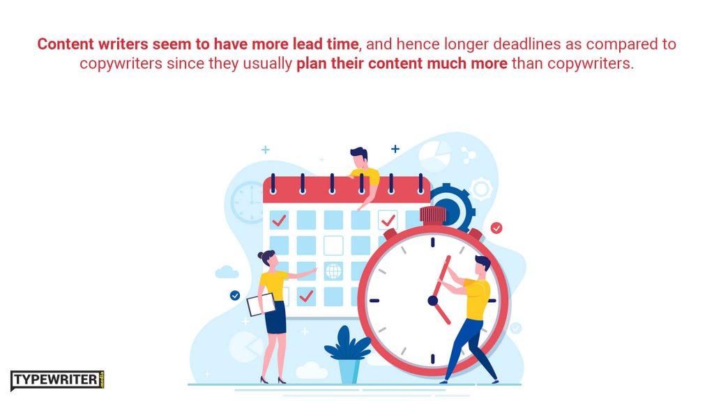 copywriting vs content writing lead times