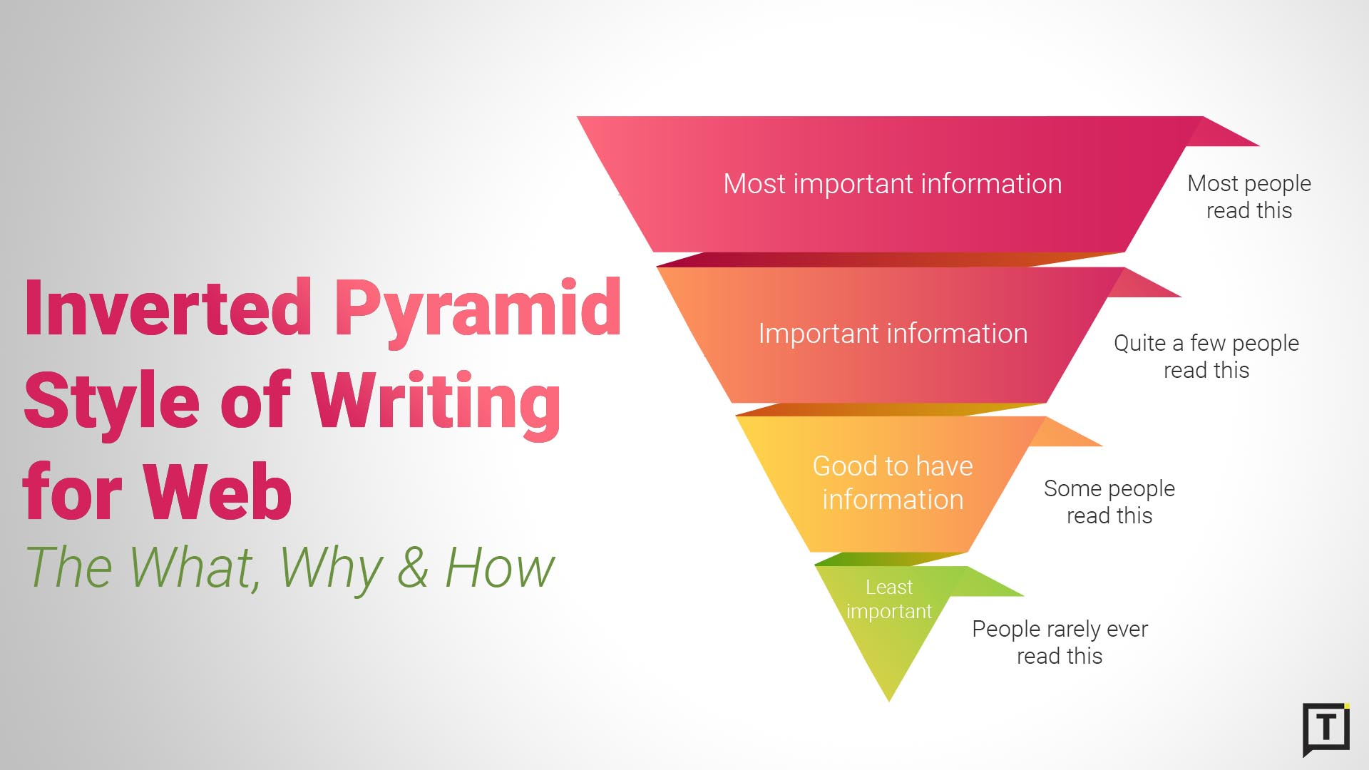Inverted pyramid style of writing cover image