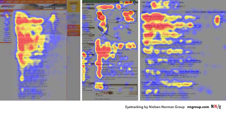 f reading pattern eyetracking