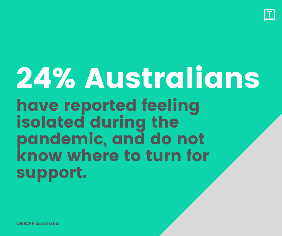 24 percent Australians have reported feeling isolated
